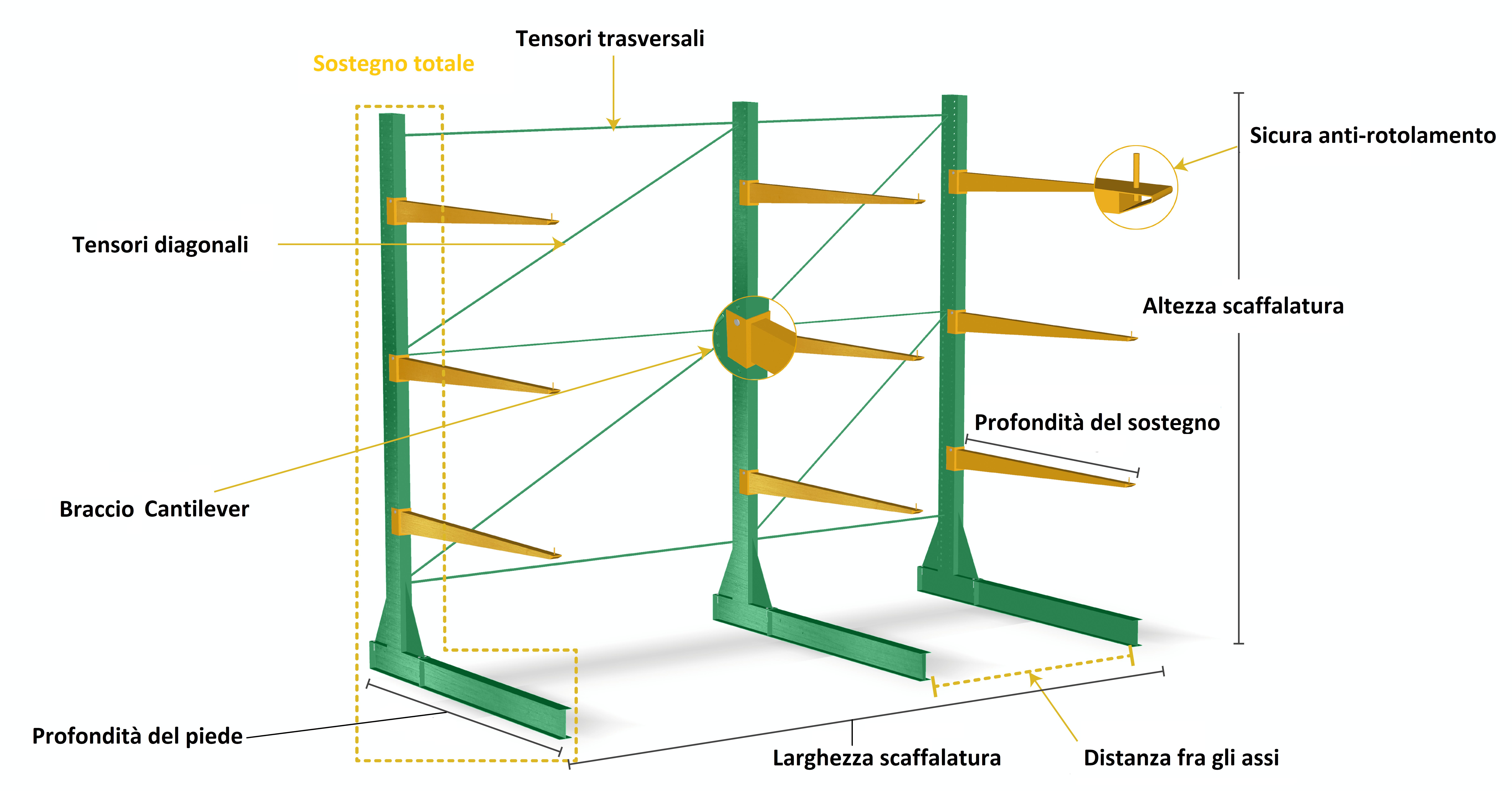 Scaffalature Cantilever Prezzi.Scaffalature Cantilever Usate In Vendita Online